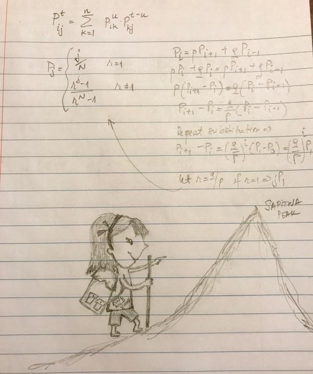 Sandra Climb Final Sketch